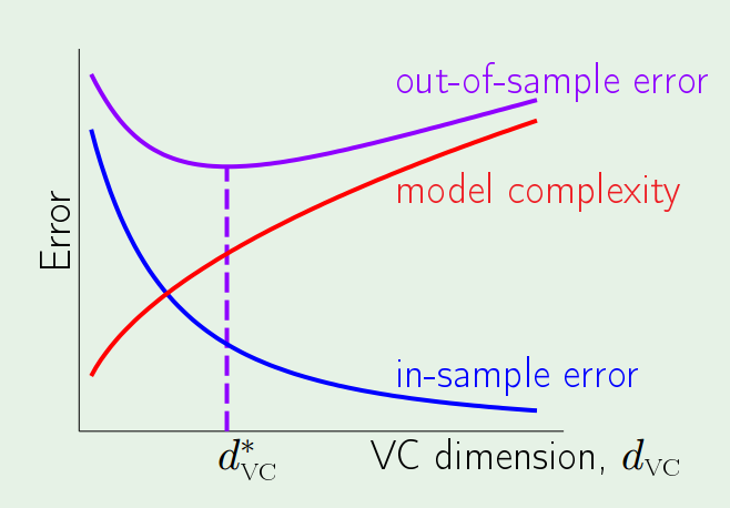 sample_complexity_tradeoff